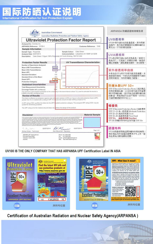 e9948b6cf2d8f Sun Protection and Health